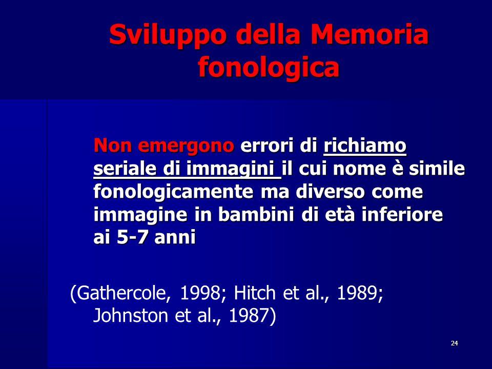 24 Sviluppo della Memoria fonologica Non emergono errori di richiamo seriale di immagini il cui nome è simile fonologicamente ma diverso come immagine in bambini di età inferiore ai 5-7 anni (Gathercole, 1998; Hitch et al., 1989; Johnston et al., 1987)