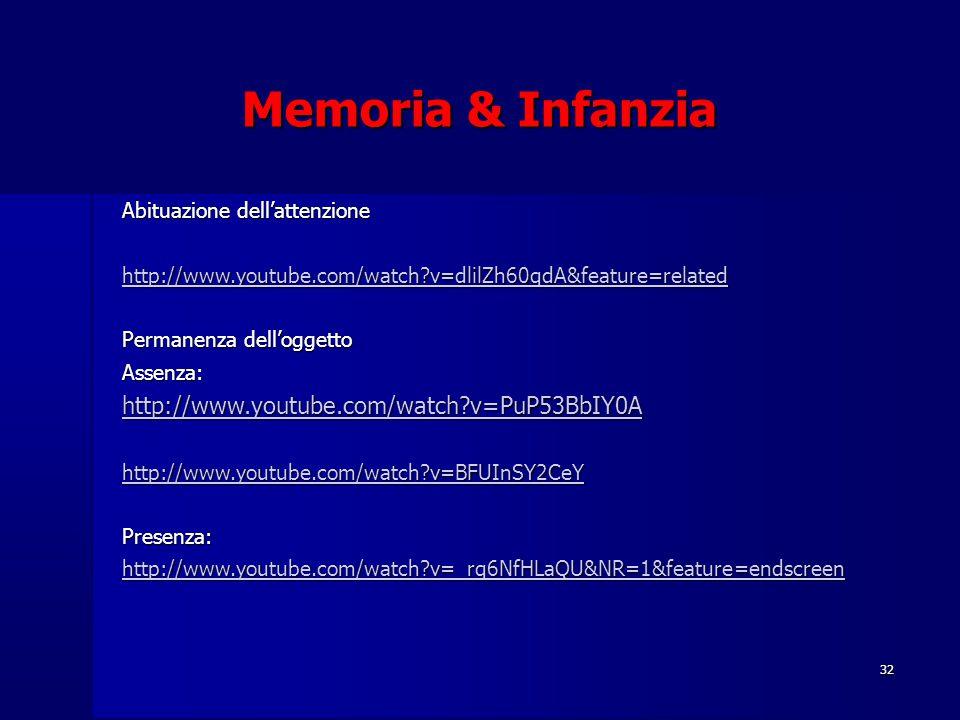 32 Memoria & Infanzia Abituazione dell'attenzione http://www.youtube.com/watch?v=dlilZh60qdA&feature=related Permanenza dell'oggetto Assenza: http://www.youtube.com/watch?v=PuP53BbIY0A http://www.youtube.com/watch?v=BFUInSY2CeY Presenza: http://www.youtube.com/watch?v=_rq6NfHLaQU&NR=1&feature=endscreen