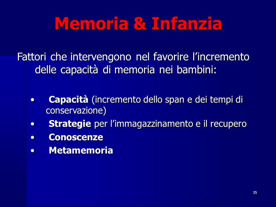 35 Memoria & Infanzia Fattori che intervengono nel favorire l'incremento delle capacità di memoria nei bambini: Capacità (incremento dello span e dei tempi di conservazione)Capacità (incremento dello span e dei tempi di conservazione) Strategie per l'immagazzinamento e il recuperoStrategie per l'immagazzinamento e il recupero ConoscenzeConoscenze MetamemoriaMetamemoria