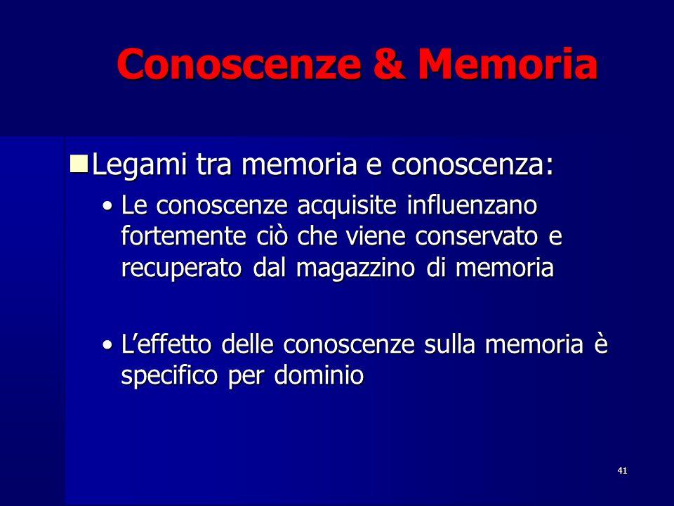 41 Conoscenze & Memoria Legami tra memoria e conoscenza: Legami tra memoria e conoscenza: Le conoscenze acquisite influenzano fortemente ciò che viene