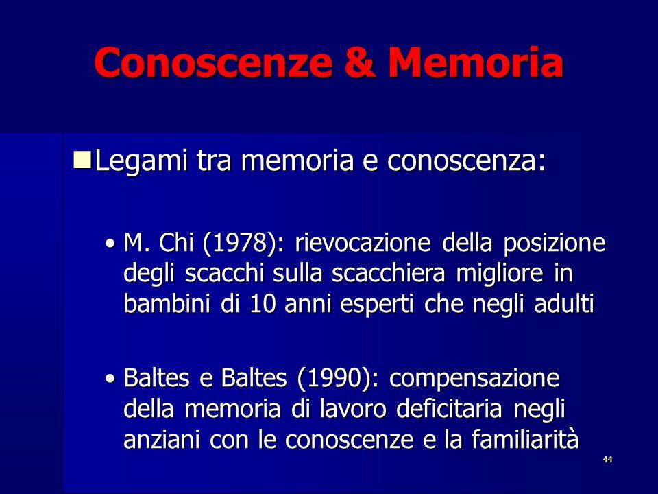 44 Conoscenze & Memoria Legami tra memoria e conoscenza: Legami tra memoria e conoscenza: M. Chi (1978): rievocazione della posizione degli scacchi su