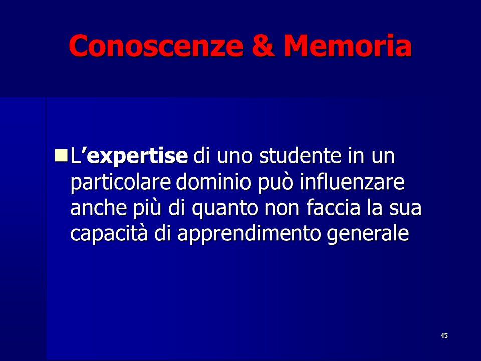45 Conoscenze & Memoria L'expertise di uno studente in un particolare dominio può influenzare anche più di quanto non faccia la sua capacità di apprendimento generale L'expertise di uno studente in un particolare dominio può influenzare anche più di quanto non faccia la sua capacità di apprendimento generale