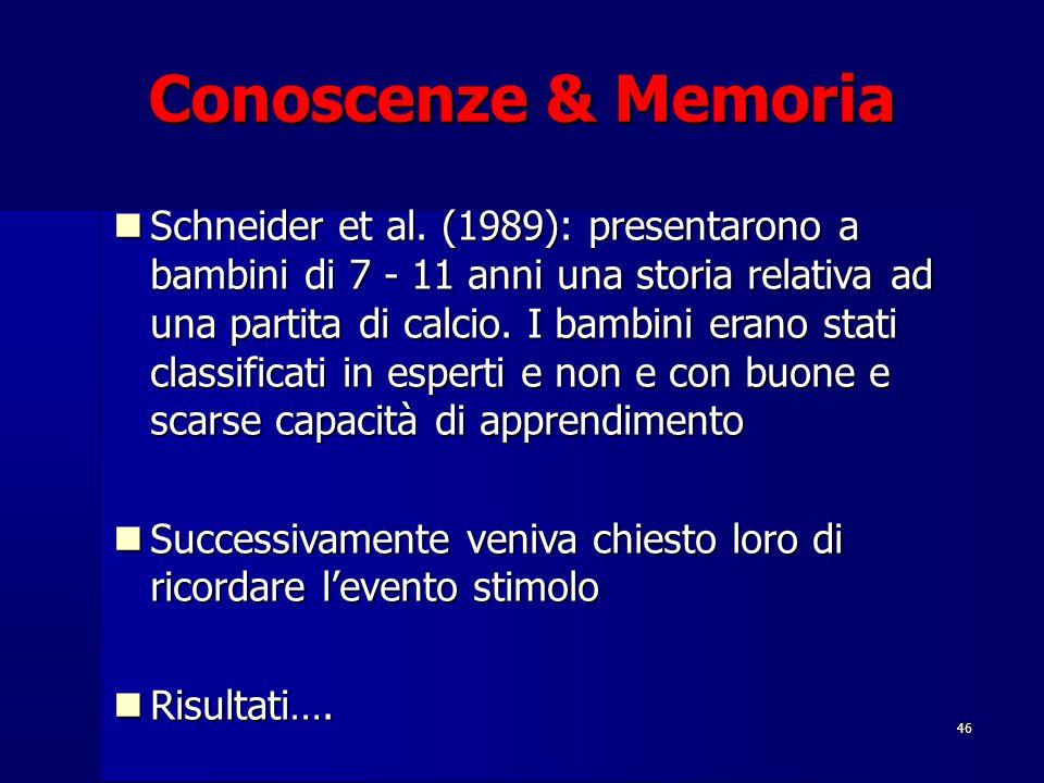 46 Conoscenze & Memoria Schneider et al. (1989): presentarono a bambini di 7 - 11 anni una storia relativa ad una partita di calcio. I bambini erano s