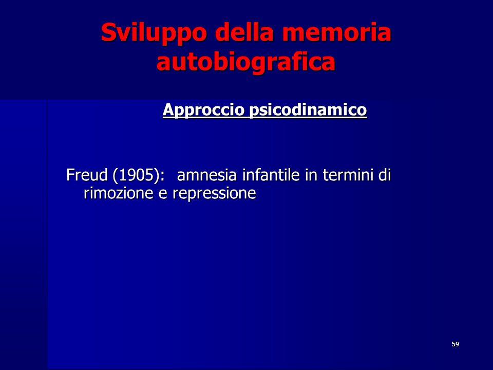 59 Sviluppo della memoria autobiografica Approccio psicodinamico Freud (1905): amnesia infantile in termini di rimozione e repressione