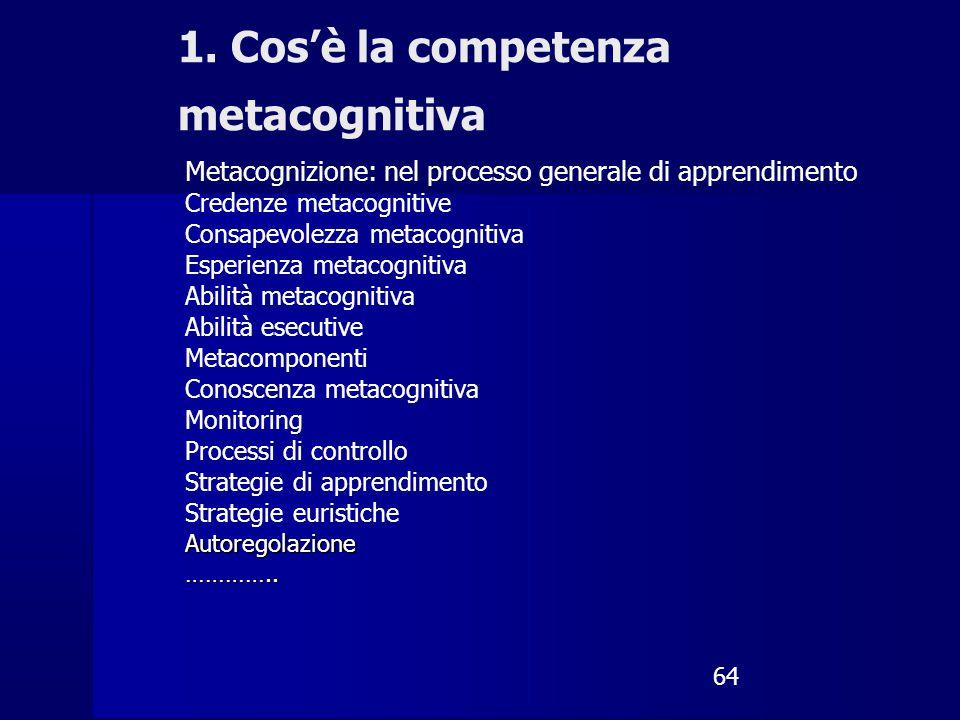 64 1. Cos'è la competenza metacognitiva Metacognizione: nel processo generale di apprendimento Credenze metacognitive Consapevolezza metacognitiva Esp