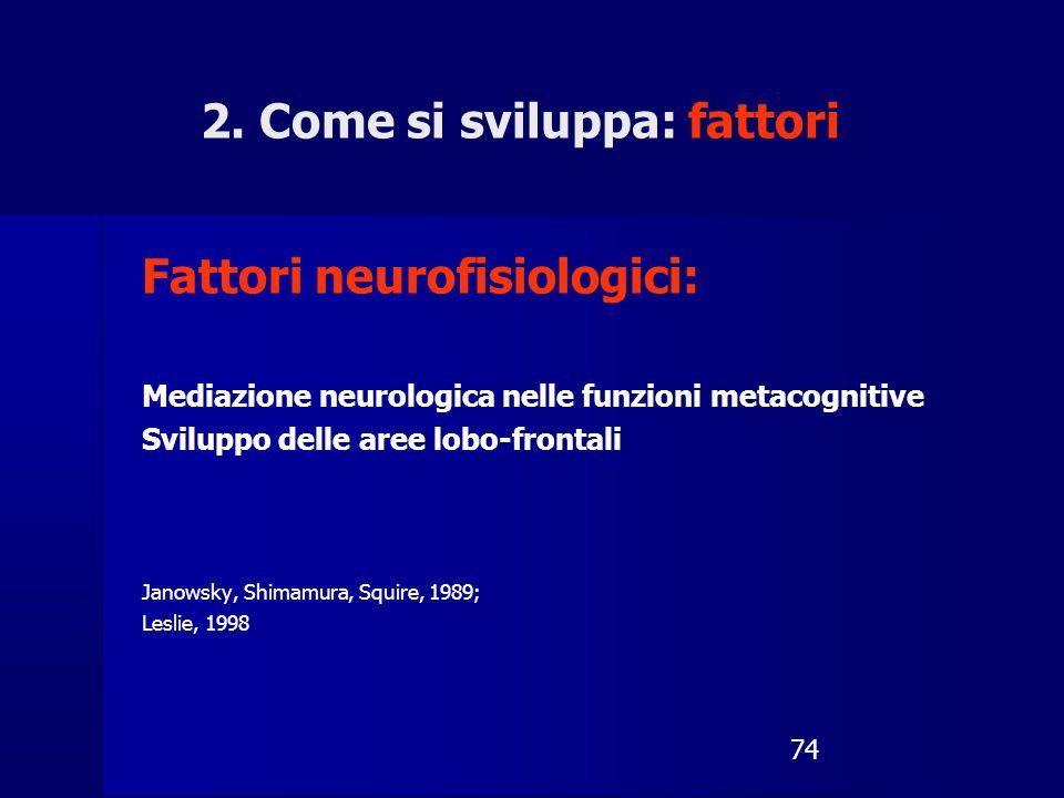 74 Fattori neurofisiologici: Mediazione neurologica nelle funzioni metacognitive Sviluppo delle aree lobo-frontali Janowsky, Shimamura, Squire, 1989; Leslie, 1998 2.