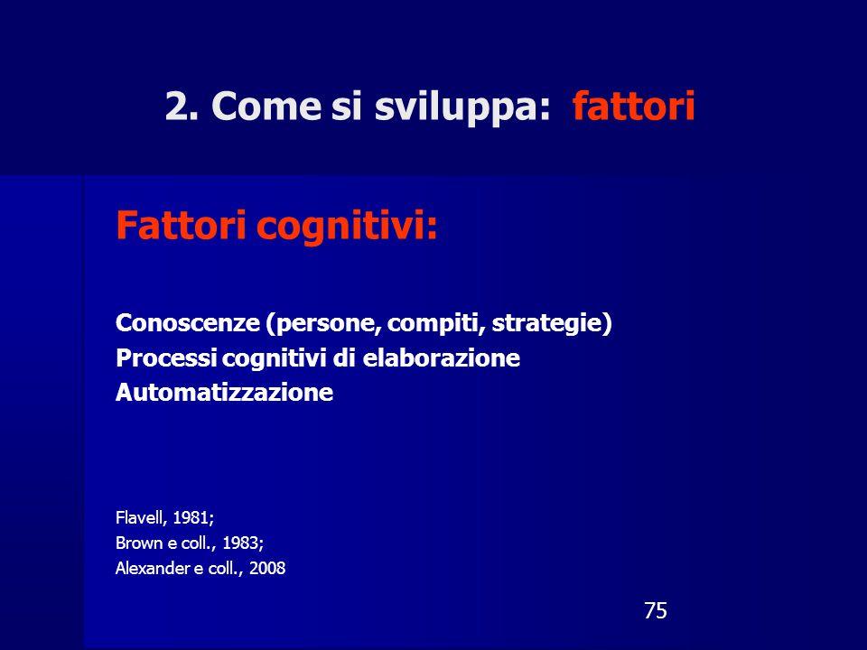 75 Fattori cognitivi: Conoscenze (persone, compiti, strategie) Processi cognitivi di elaborazione Automatizzazione Flavell, 1981; Brown e coll., 1983;