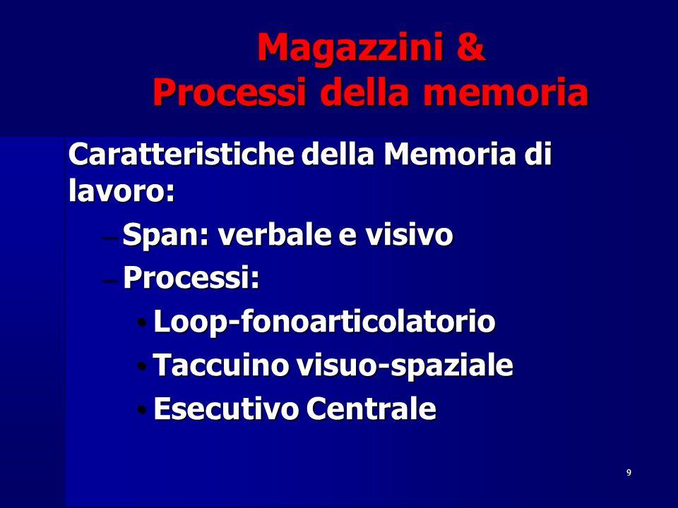 9 Magazzini & Processi della memoria Caratteristiche della Memoria di lavoro: – Span: verbale e visivo – Processi: Loop-fonoarticolatorio Loop-fonoarticolatorio Taccuino visuo-spaziale Taccuino visuo-spaziale Esecutivo Centrale Esecutivo Centrale