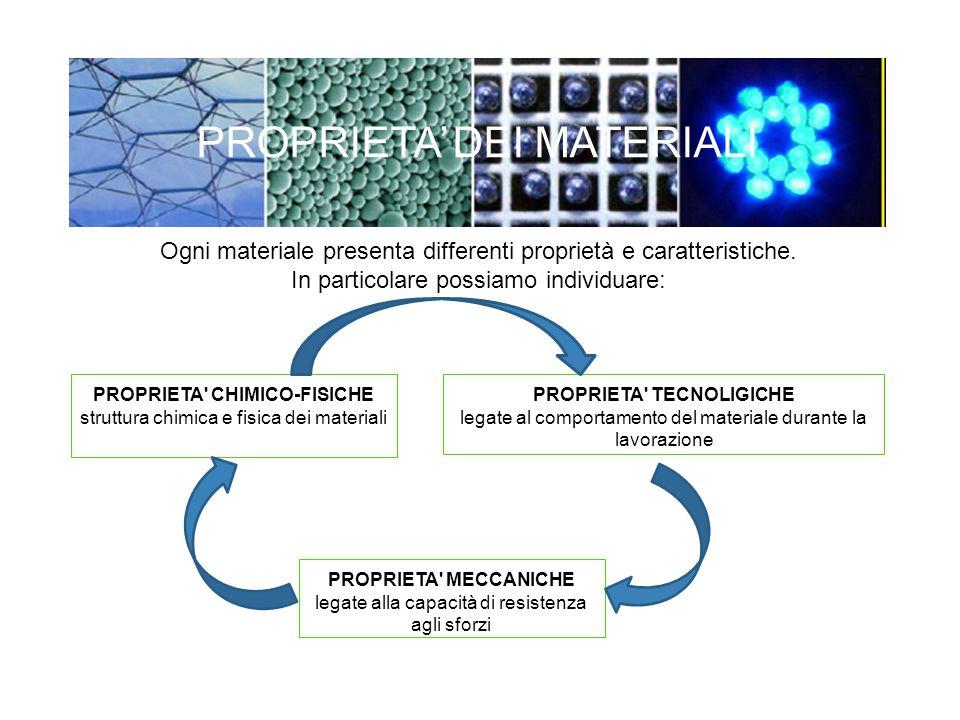 Ogni materiale presenta differenti proprietà e caratteristiche. In particolare possiamo individuare: PROPRIETA' TECNOLIGICHE legate al comportamento d
