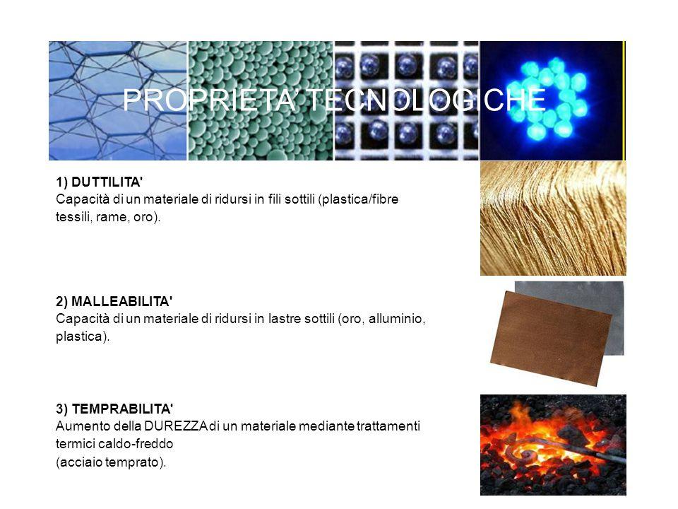 1) DUTTILITA' Capacità di un materiale di ridursi in fili sottili (plastica/fibre tessili, rame, oro). 2) MALLEABILITA' Capacità di un materiale di ri