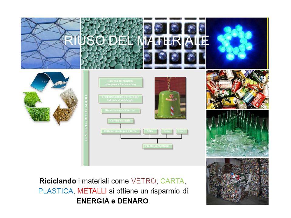 RIUSO DEL MATERIALE Riciclando i materiali come VETRO, CARTA, PLASTICA, METALLI si ottiene un risparmio di ENERGIA e DENARO.