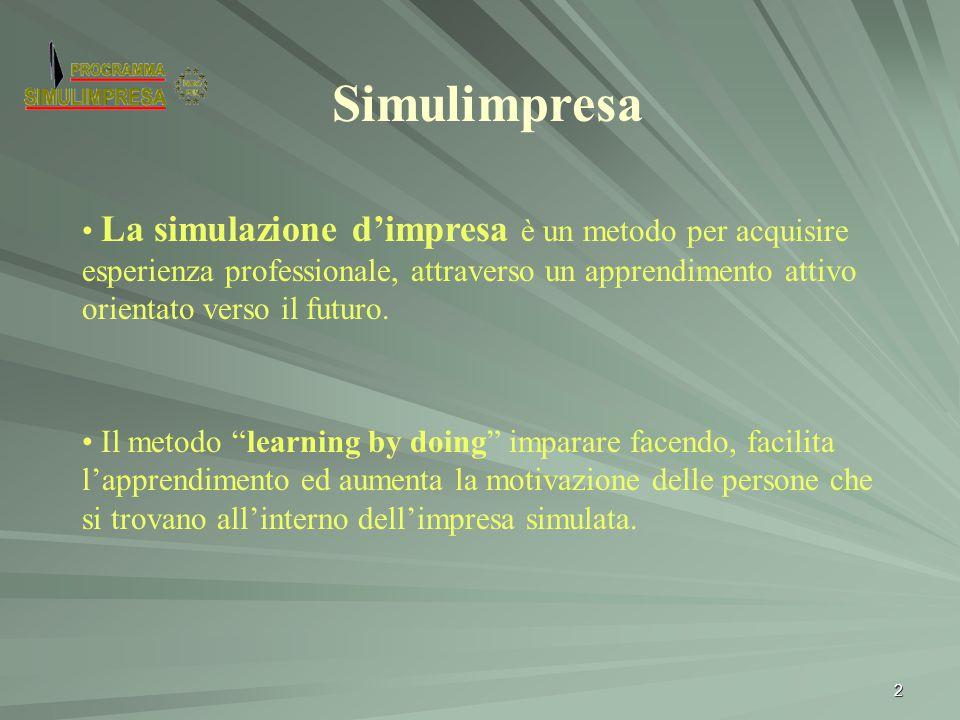 2 Simulimpresa La simulazione d'impresa è un metodo per acquisire esperienza professionale, attraverso un apprendimento attivo orientato verso il futu