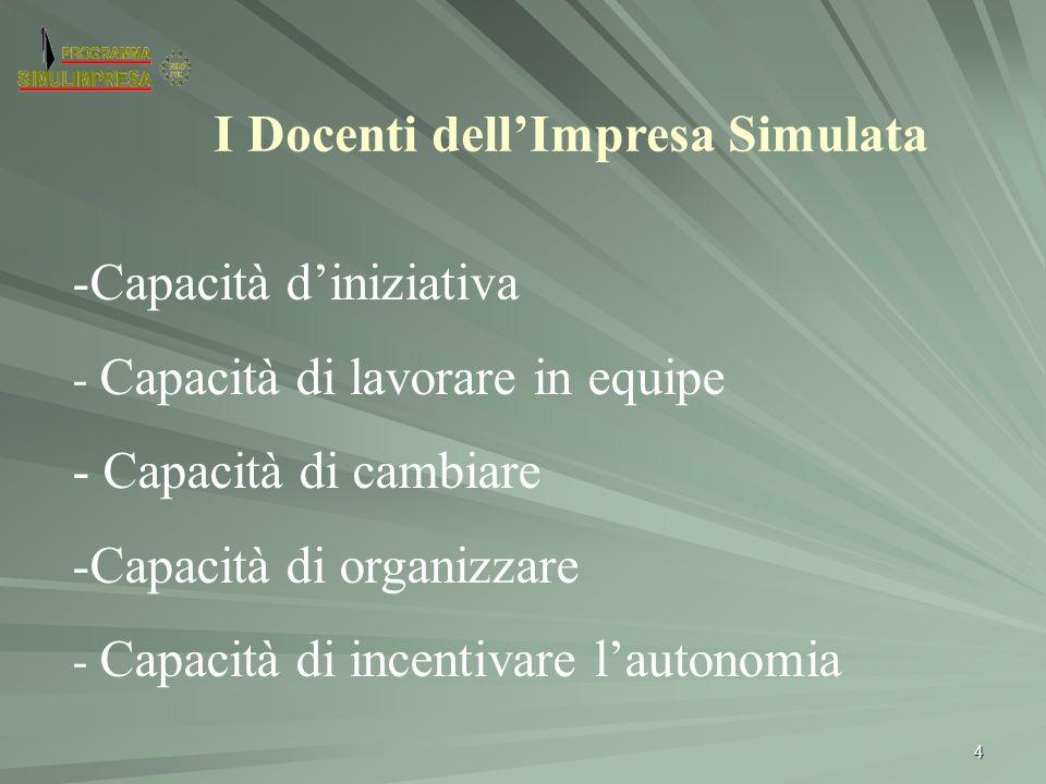 4 I Docenti dell'Impresa Simulata -Capacità d'iniziativa - Capacità di lavorare in equipe - Capacità di cambiare -Capacità di organizzare - Capacità d