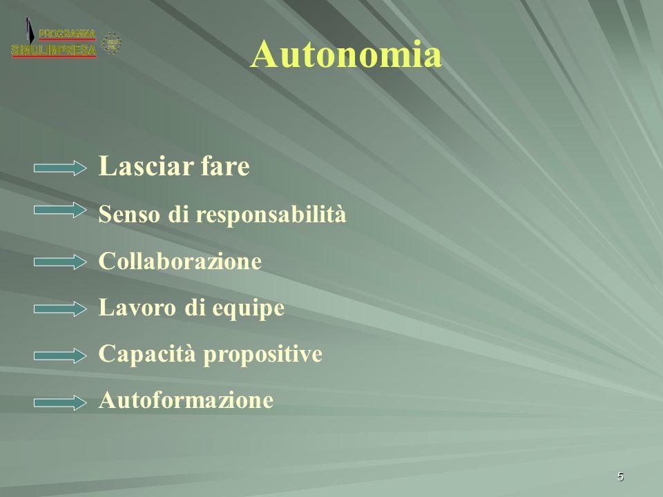 5 Autonomia Lasciar fare Senso di responsabilità Collaborazione Lavoro di equipe Capacità propositive Autoformazione