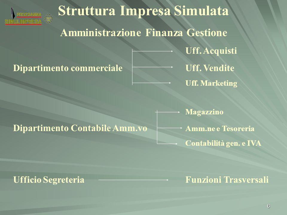 6 Struttura Impresa Simulata Amministrazione Finanza Gestione Uff. Acquisti Dipartimento commercialeUff. Vendite Uff. Marketing Magazzino Dipartimento
