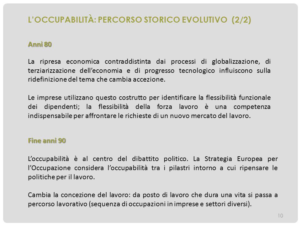 L'OCCUPABILITÀ: PERCORSO STORICO EVOLUTIVO (2/2) Anni 80 La ripresa economica contraddistinta dai processi di globalizzazione, di terziarizzazione del
