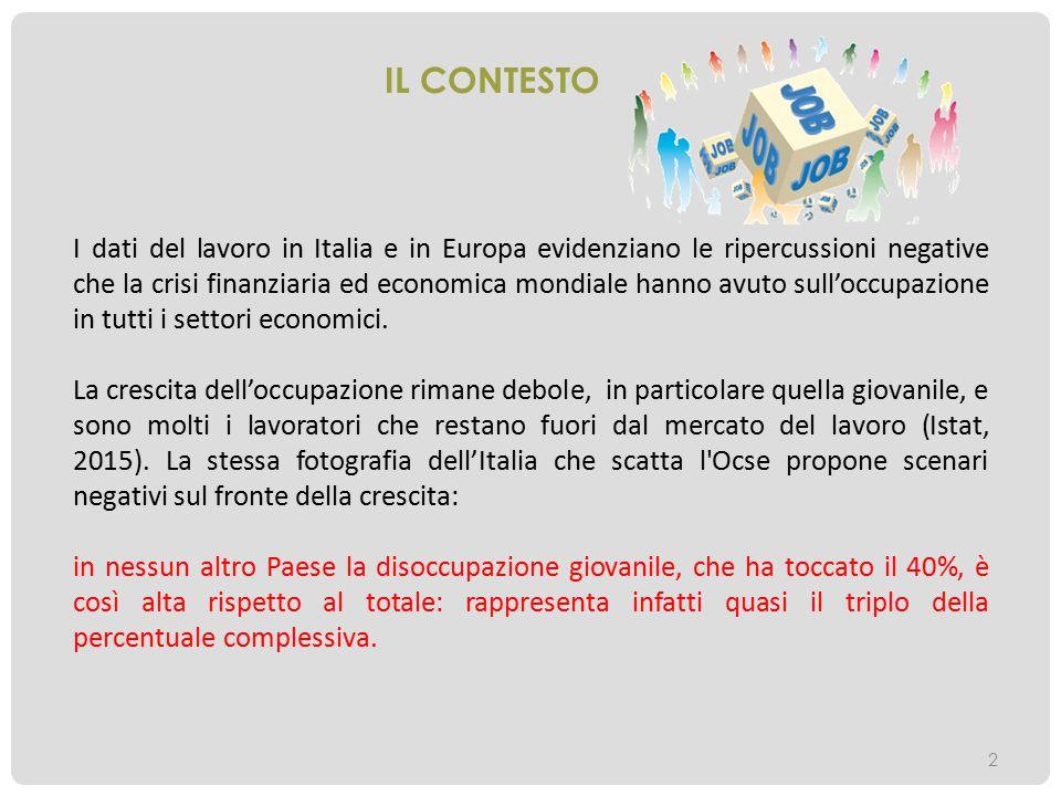 I dati del lavoro in Italia e in Europa evidenziano le ripercussioni negative che la crisi finanziaria ed economica mondiale hanno avuto sull'occupazi