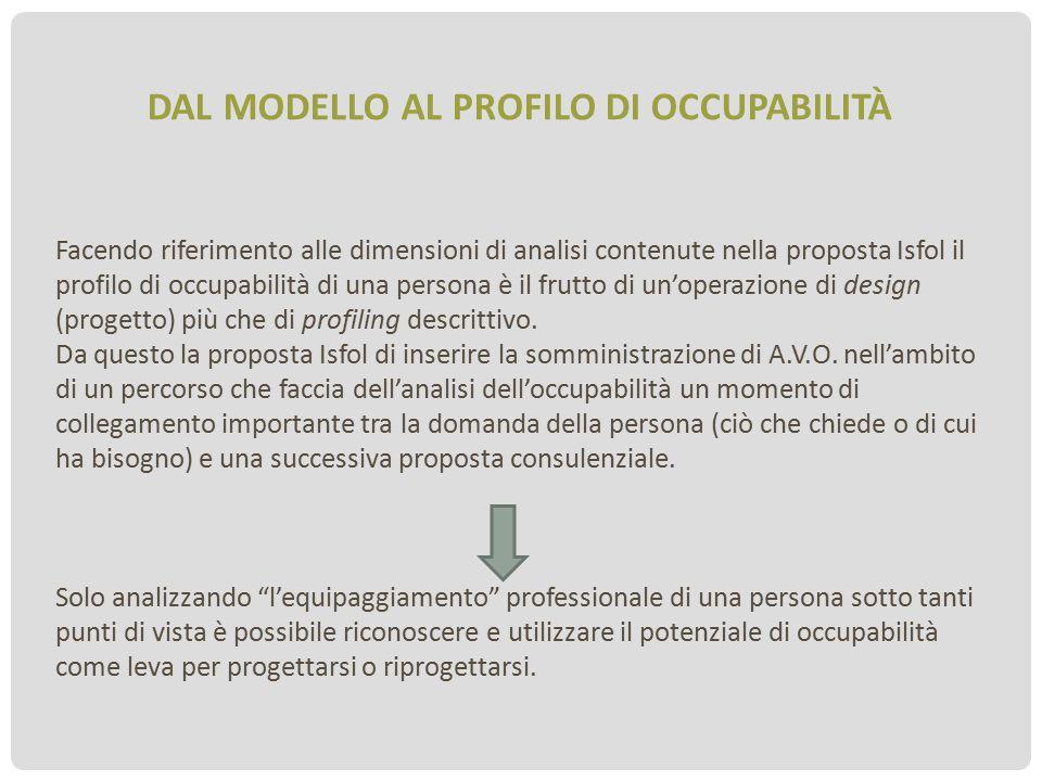 DAL MODELLO AL PROFILO DI OCCUPABILITÀ Facendo riferimento alle dimensioni di analisi contenute nella proposta Isfol il profilo di occupabilità di una