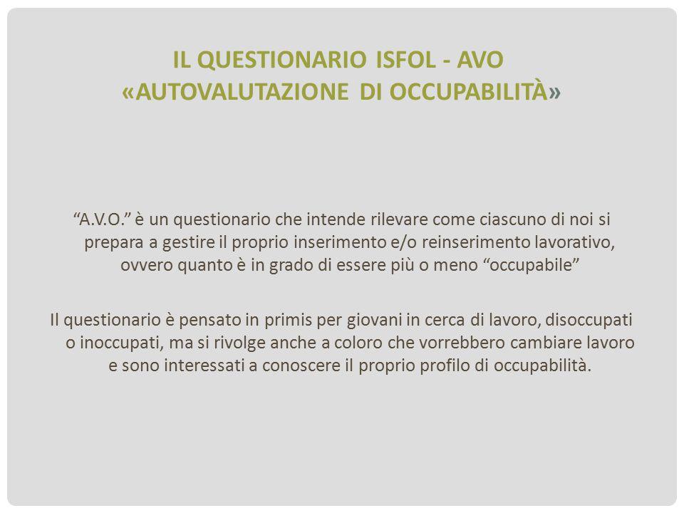"""""""A.V.O."""" è un questionario che intende rilevare come ciascuno di noi si prepara a gestire il proprio inserimento e/o reinserimento lavorativo, ovvero"""