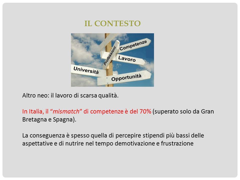 """Altro neo: il lavoro di scarsa qualità. In Italia, il """"mismatch"""" di competenze è del 70% (superato solo da Gran Bretagna e Spagna). La conseguenza è s"""