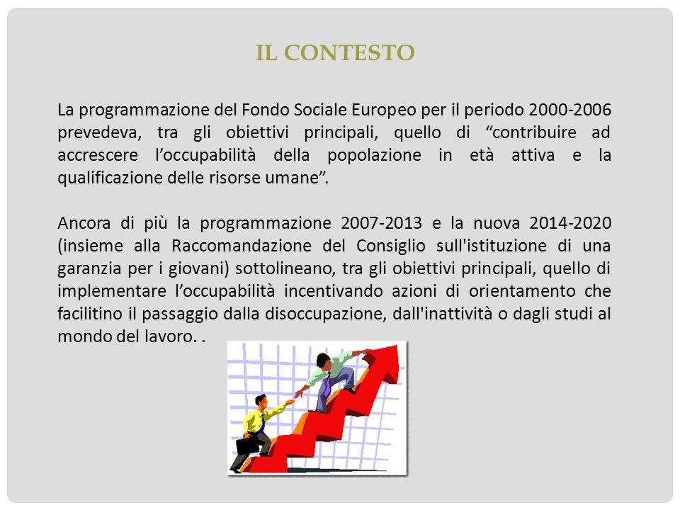 """La programmazione del Fondo Sociale Europeo per il periodo 2000-2006 prevedeva, tra gli obiettivi principali, quello di """"contribuire ad accrescere l'o"""