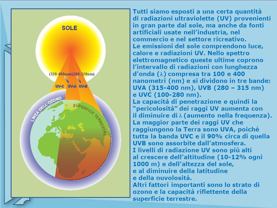 Tutti siamo esposti a una certa quantità di radiazioni ultraviolette (UV) provenienti in gran parte dal sole, ma anche da fonti artificiali usate nell