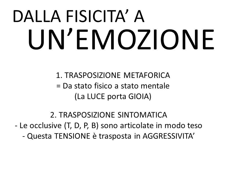 LA SINESTESIA « Uno stimolo pertinente un dato canale sensoriale evoca risposte anche da una modalità sensoriale diversa » (F. Dogana)