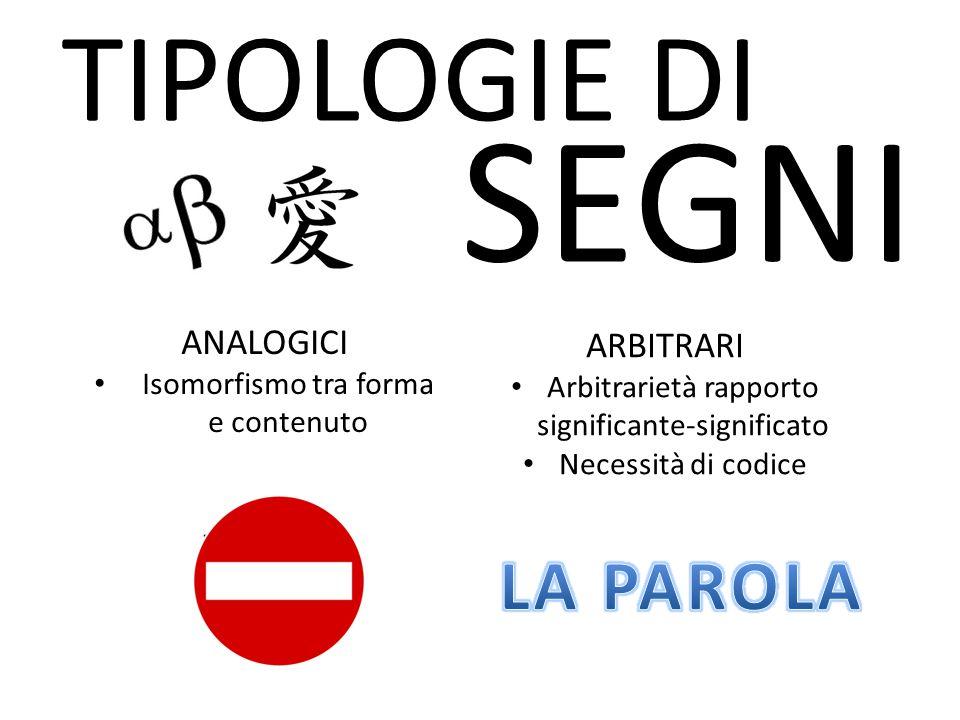 TIPOLOGIE DI SEGNI ANALOGICI Isomorfismo tra forma e contenuto ARBITRARI Arbitrarietà rapporto significante-significato Necessità di codice
