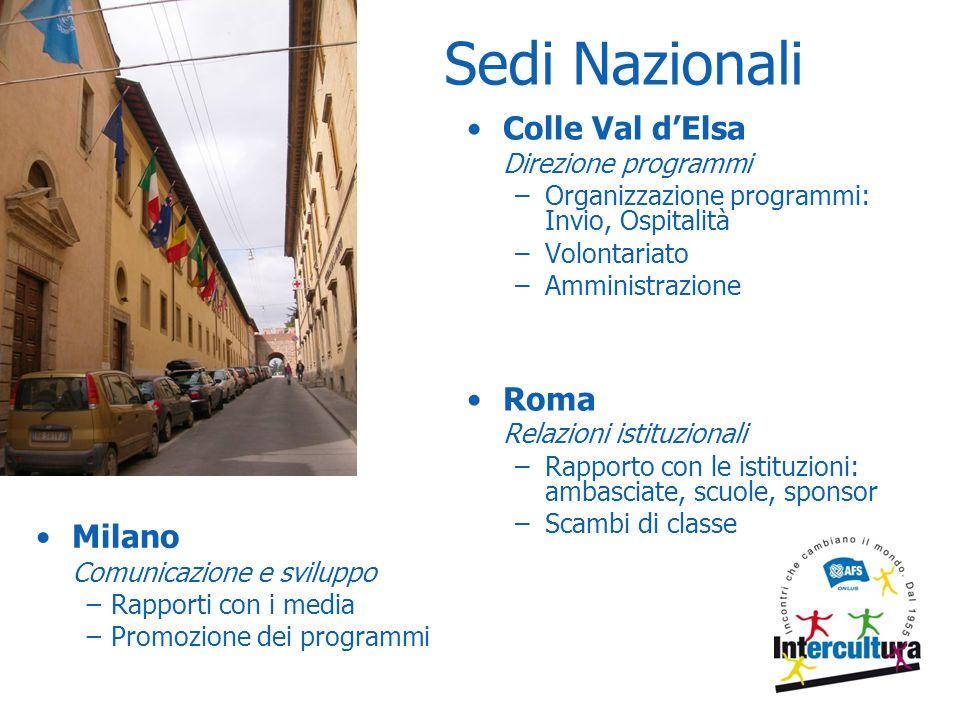 Presidente Responsabile ospitalità Responsabile scuola Responsabile Sviluppo e formazione Assistenti Volontari Responsabile invio Centro Locale