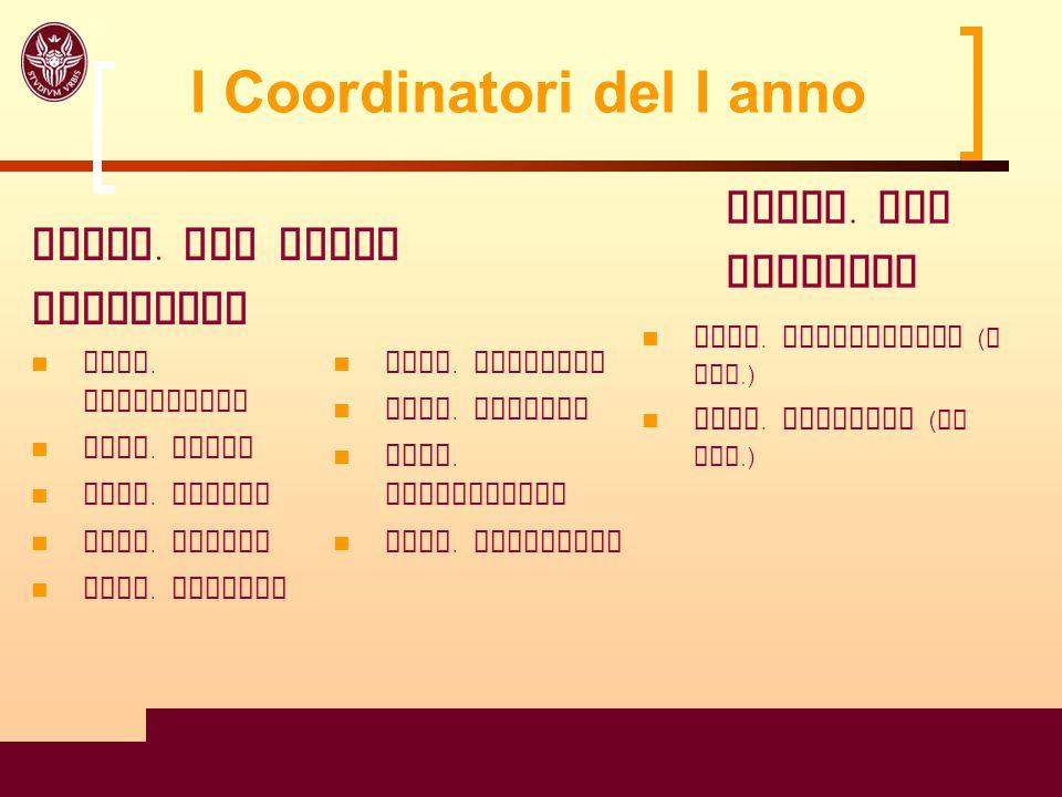 15 I Coordinatori del I anno Coord. del Corso Integrato Prof. Travaglini Prof. Pozzi Prof. Casini Prof. Maione Prof. Nofroni Coord. del Semestre Prof.