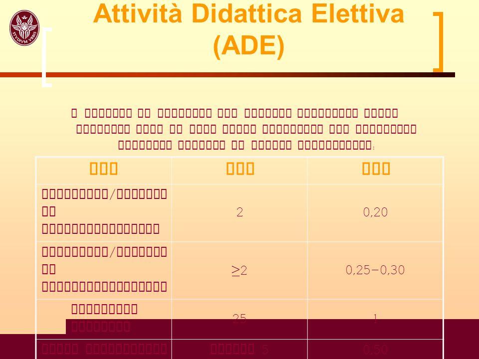 22 Attività Didattica Elettiva (ADE) I crediti di ciascuna ADE vengono acquisiti dagli studenti solo se essi hanno raggiunto una frequenza adeguata se