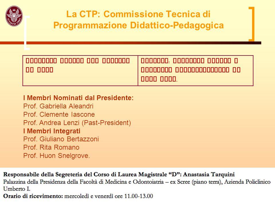 6 La CTP: Commissione Tecnica di Programmazione Didattico-Pedagogica Studenti eletti con diritto di voto Uditori : Studenti eletti e studenti rapprese