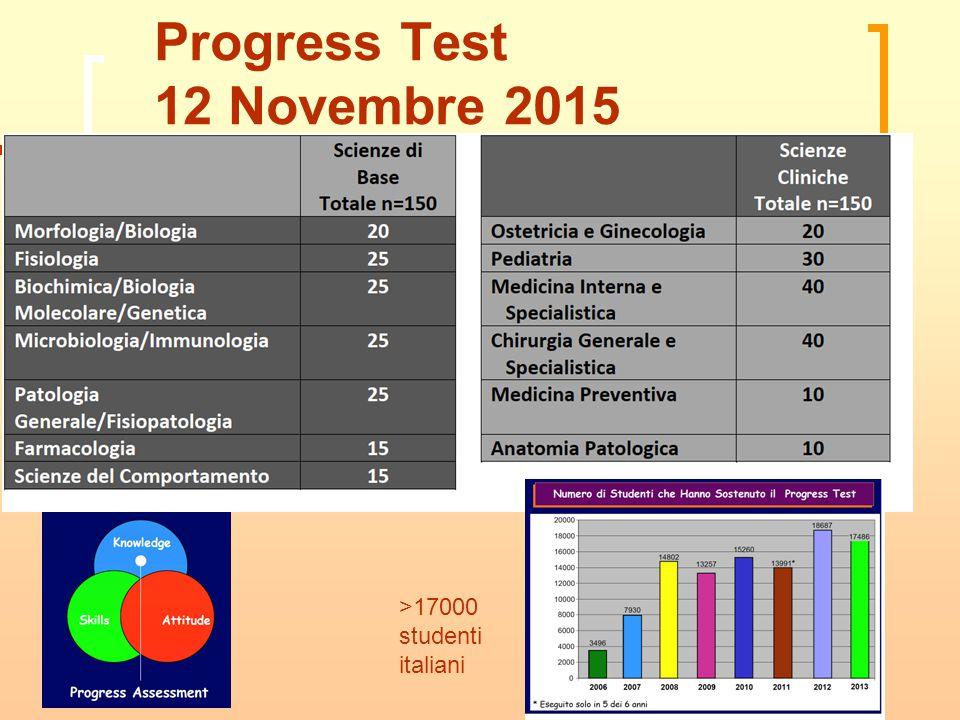 Progress Test 12 Novembre 2015 >17000 studenti italiani