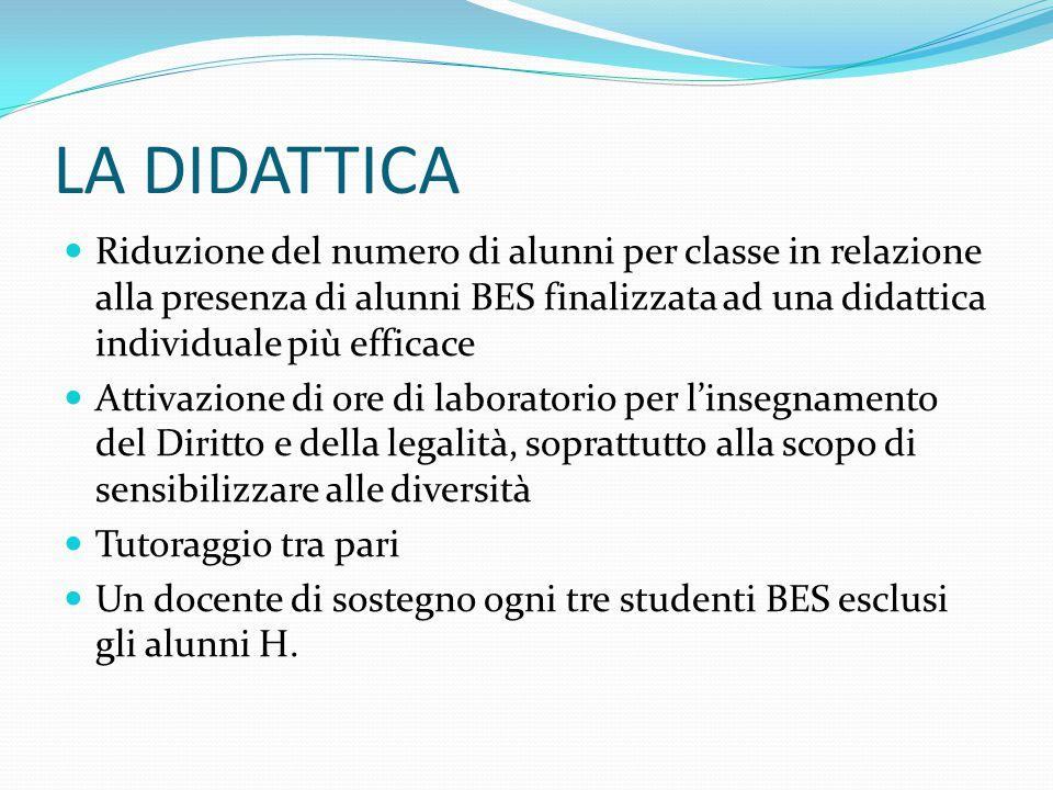 LA DIDATTICA Riduzione del numero di alunni per classe in relazione alla presenza di alunni BES finalizzata ad una didattica individuale più efficace