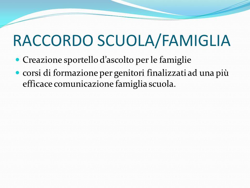 RACCORDO SCUOLA/FAMIGLIA Creazione sportello d'ascolto per le famiglie corsi di formazione per genitori finalizzati ad una più efficace comunicazione