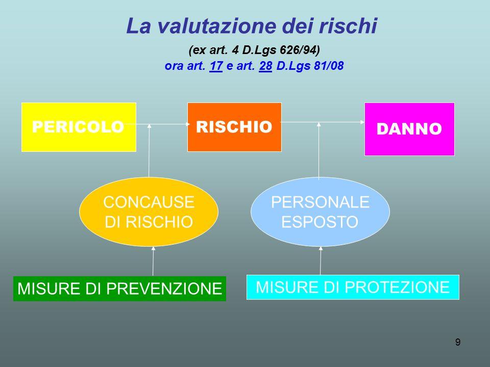 9 La valutazione dei rischi (ex art. 4 D.Lgs 626/94) ora art.