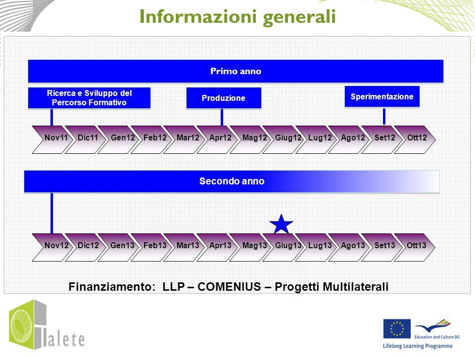Informazioni generali Primo anno Ago12Set12Nov11Dic11Gen12Feb12Mar12Apr12Mag12Giug12Lug12Ott12 Secondo anno Ago13Set13Nov12Dic12Gen13Feb13Mar13Apr13Mag13Giug13Lug13Ott13 Ricerca e Sviluppo del Percorso Formativo Produzione Sperimentazione Finanziamento: LLP – COMENIUS – Progetti Multilaterali