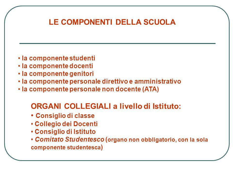LE COMPONENTI DELLA SCUOLA la componente studenti la componente docenti la componente genitori la componente personale direttivo e amministrativo la c