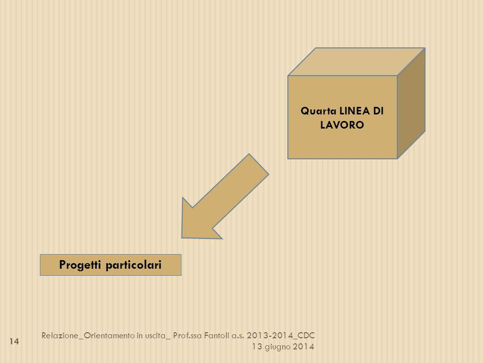 Quarta LINEA DI LAVORO Progetti particolari 14 Relazione_Orientamento in uscita_ Prof.ssa Fantoli a.s. 2013-2014_CDC 13 giugno 2014