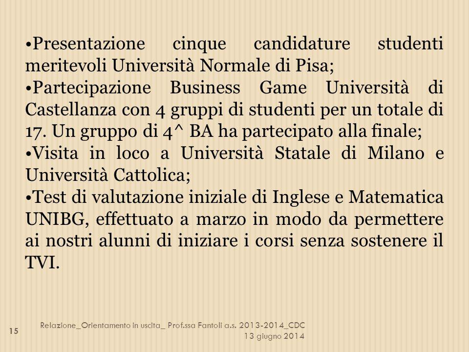 Presentazione cinque candidature studenti meritevoli Università Normale di Pisa; Partecipazione Business Game Università di Castellanza con 4 gruppi d