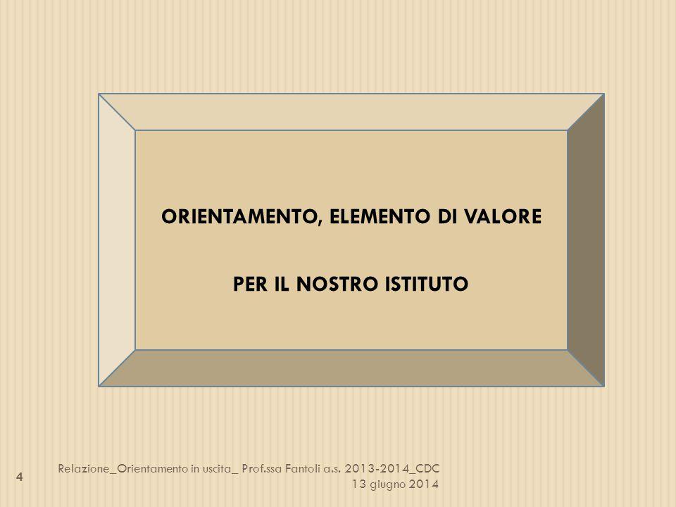 ORIENTAMENTO, ELEMENTO DI VALORE PER IL NOSTRO ISTITUTO 4 Relazione_Orientamento in uscita_ Prof.ssa Fantoli a.s. 2013-2014_CDC 13 giugno 2014