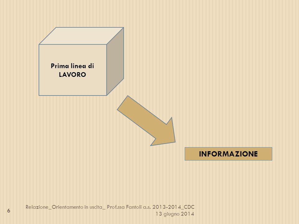 Prima linea di LAVORO INFORMAZIONE 6 Relazione_Orientamento in uscita_ Prof.ssa Fantoli a.s. 2013-2014_CDC 13 giugno 2014