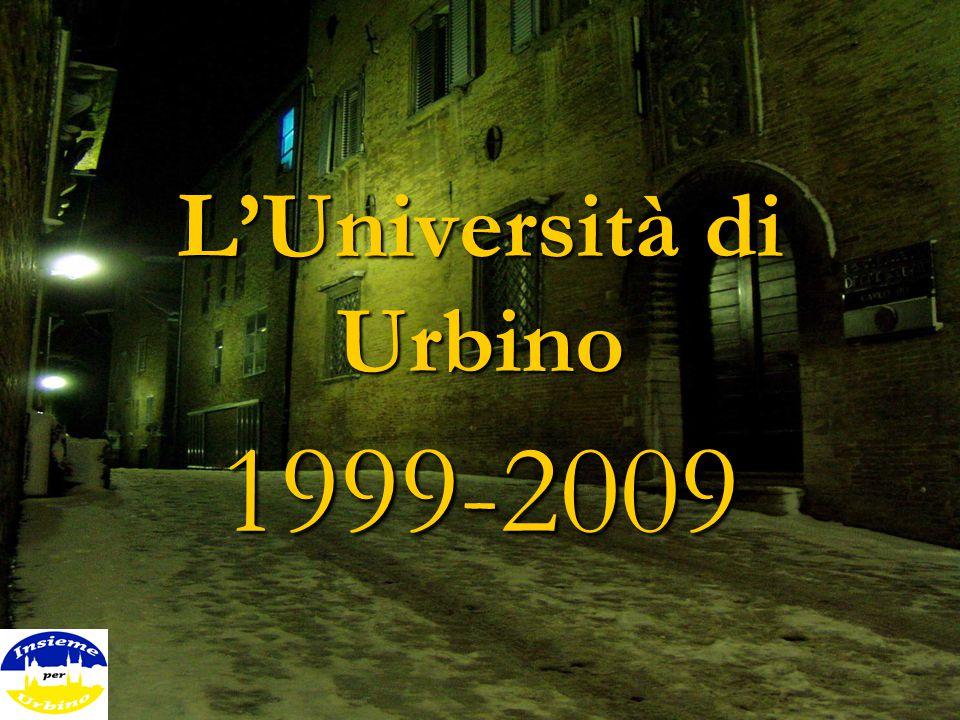 L'Università di Urbino 1999-2009