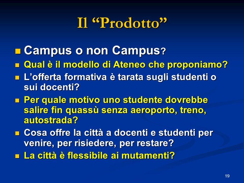 19 Il Prodotto Campus o non Campus .Campus o non Campus .
