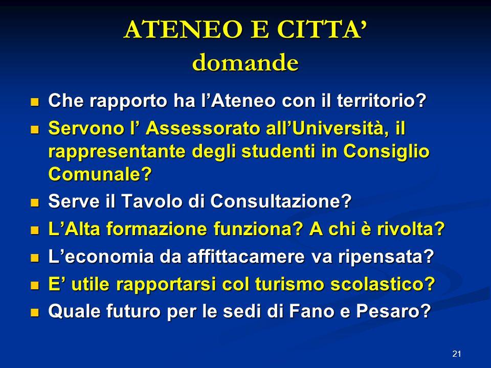 21 ATENEO E CITTA' domande Che rapporto ha l'Ateneo con il territorio.