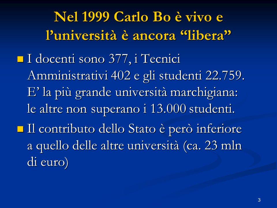 3 Nel 1999 Carlo Bo è vivo e l'università è ancora libera I docenti sono 377, i Tecnici Amministrativi 402 e gli studenti 22.759.
