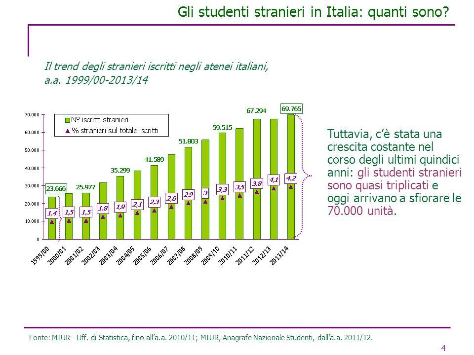 5 Gli studenti stranieri in Italia: da dove provengono.