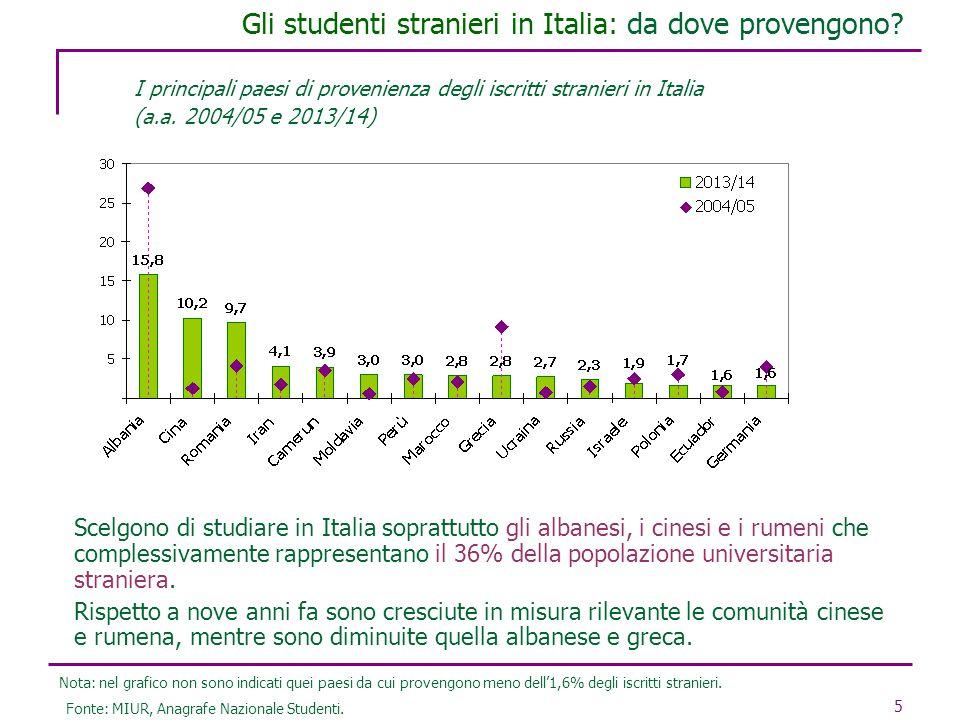 5 Gli studenti stranieri in Italia: da dove provengono? I principali paesi di provenienza degli iscritti stranieri in Italia (a.a. 2004/05 e 2013/14)