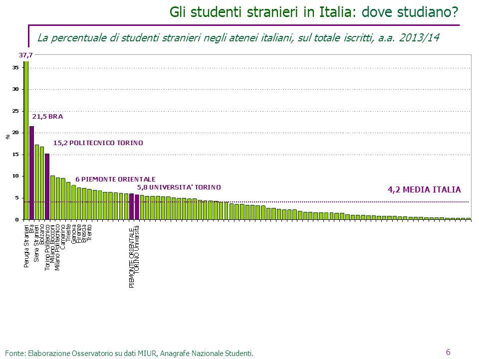 6 Fonte: Elaborazione Osservatorio su dati MIUR, Anagrafe Nazionale Studenti. Gli studenti stranieri in Italia: dove studiano? La percentuale di stude