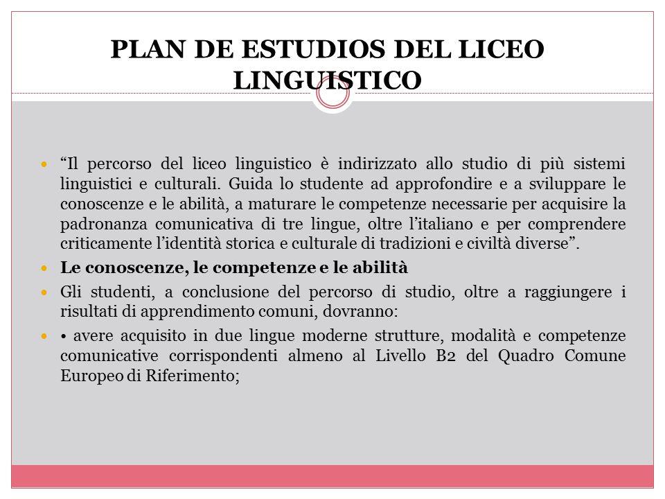 """""""Il percorso del liceo linguistico è indirizzato allo studio di più sistemi linguistici e culturali. Guida lo studente ad approfondire e a sviluppare"""
